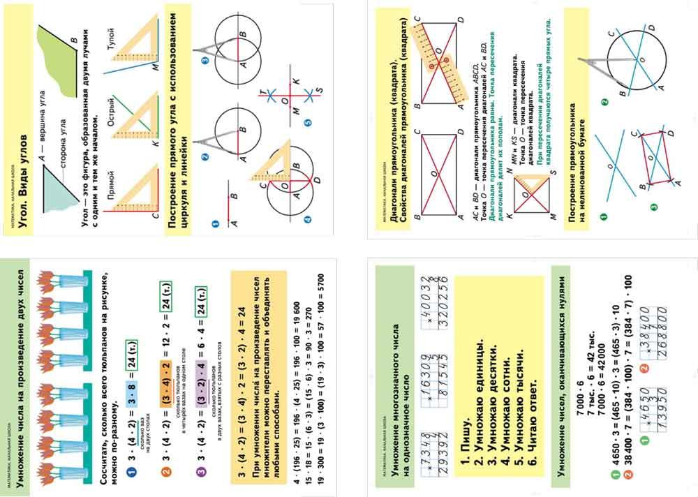 4 по математике: