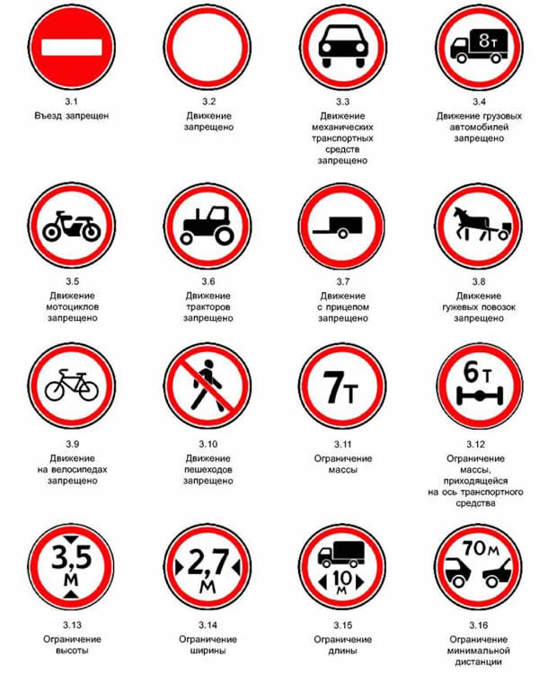 Запрещающие дорожные знаки размеры в калининграде промышленная безопасность опасных производственных объектов обучение